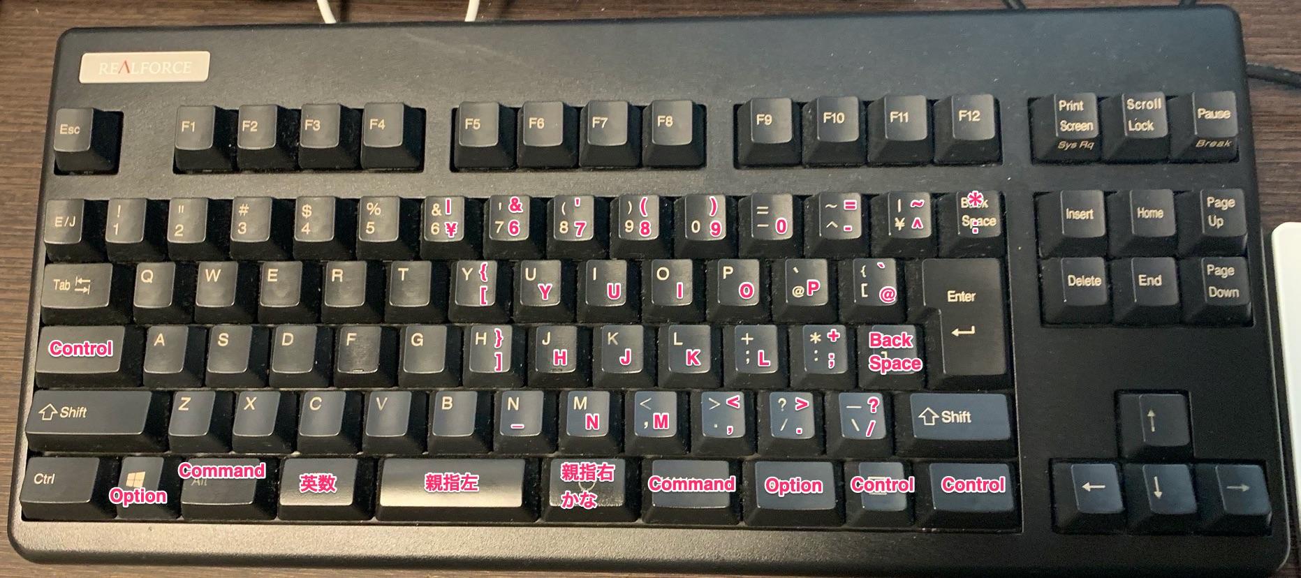 現在のキーボードの設定